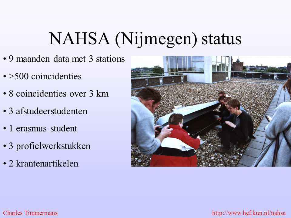 NAHSA (Nijmegen) status