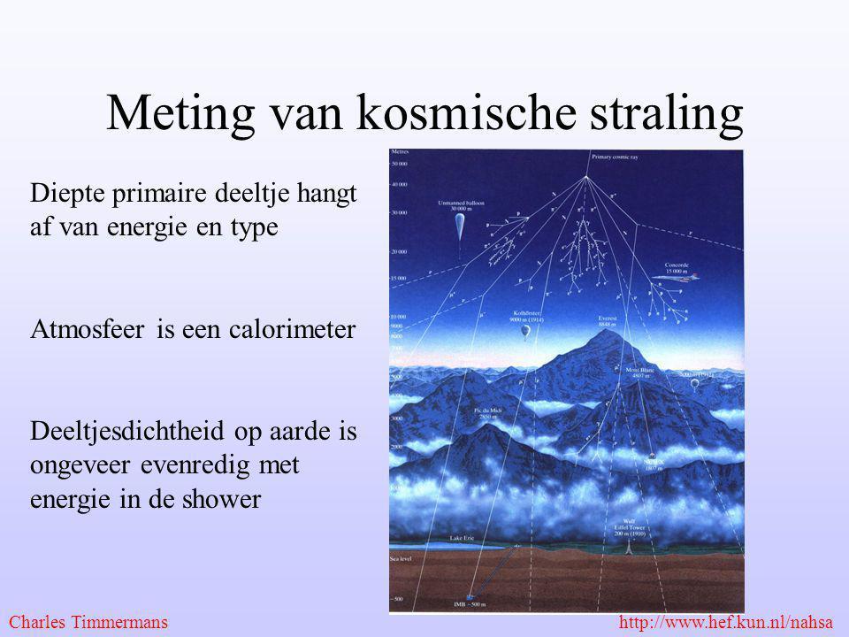 Meting van kosmische straling