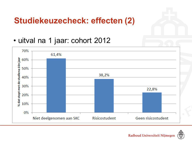 Studiekeuzecheck: effecten (2)