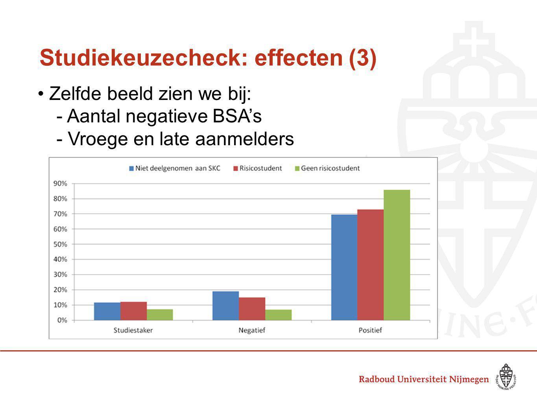 Studiekeuzecheck: effecten (3)