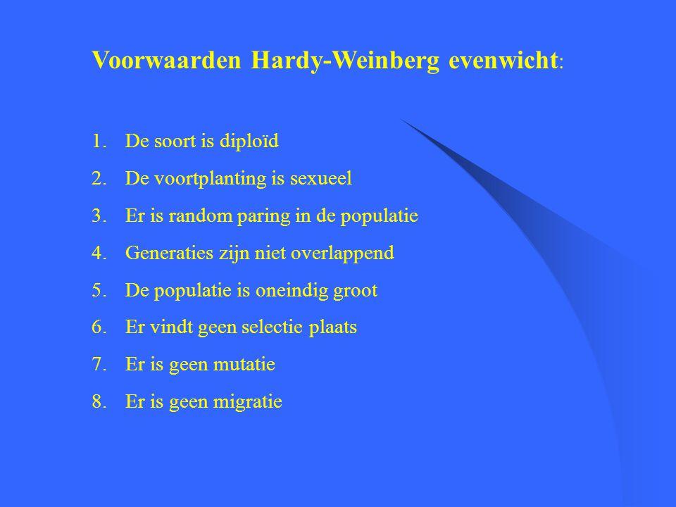 Voorwaarden Hardy-Weinberg evenwicht: