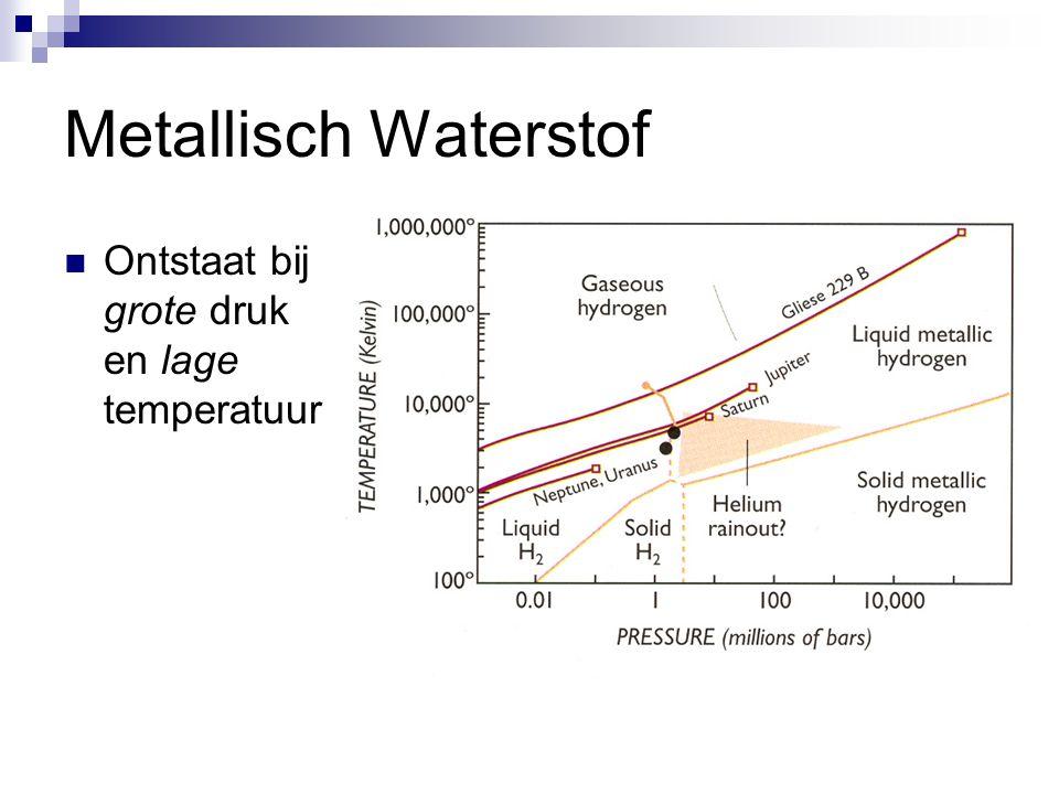 Metallisch Waterstof Ontstaat bij grote druk en lage temperatuur