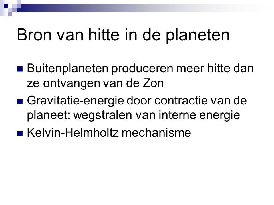 Bron van hitte in de planeten