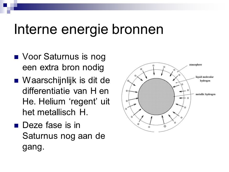Interne energie bronnen