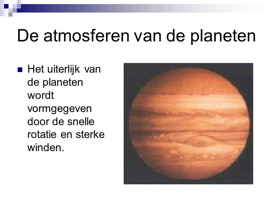 De atmosferen van de planeten