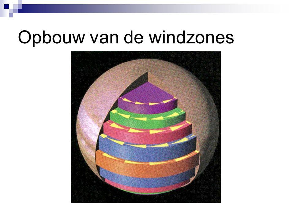 Opbouw van de windzones