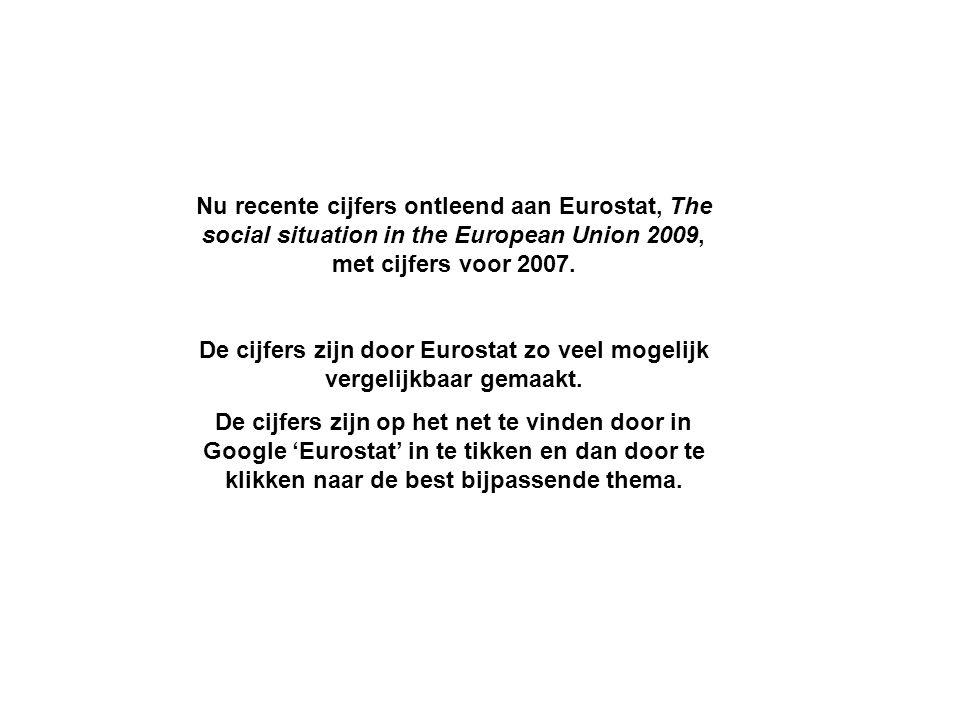 De cijfers zijn door Eurostat zo veel mogelijk vergelijkbaar gemaakt.