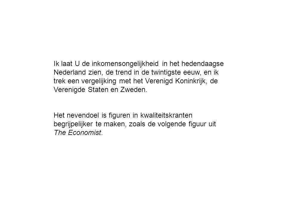 Ik laat U de inkomensongelijkheid in het hedendaagse Nederland zien, de trend in de twintigste eeuw, en ik trek een vergelijking met het Verenigd Koninkrijk, de Verenigde Staten en Zweden.