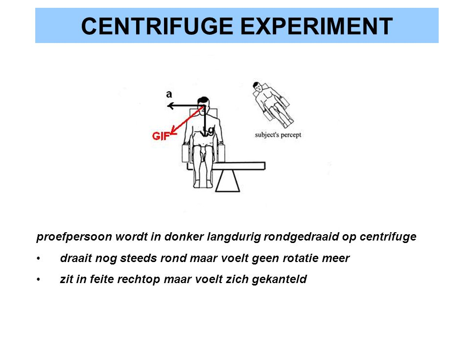 CENTRIFUGE EXPERIMENT