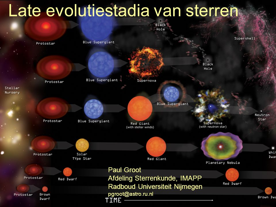 Late evolutiestadia van sterren