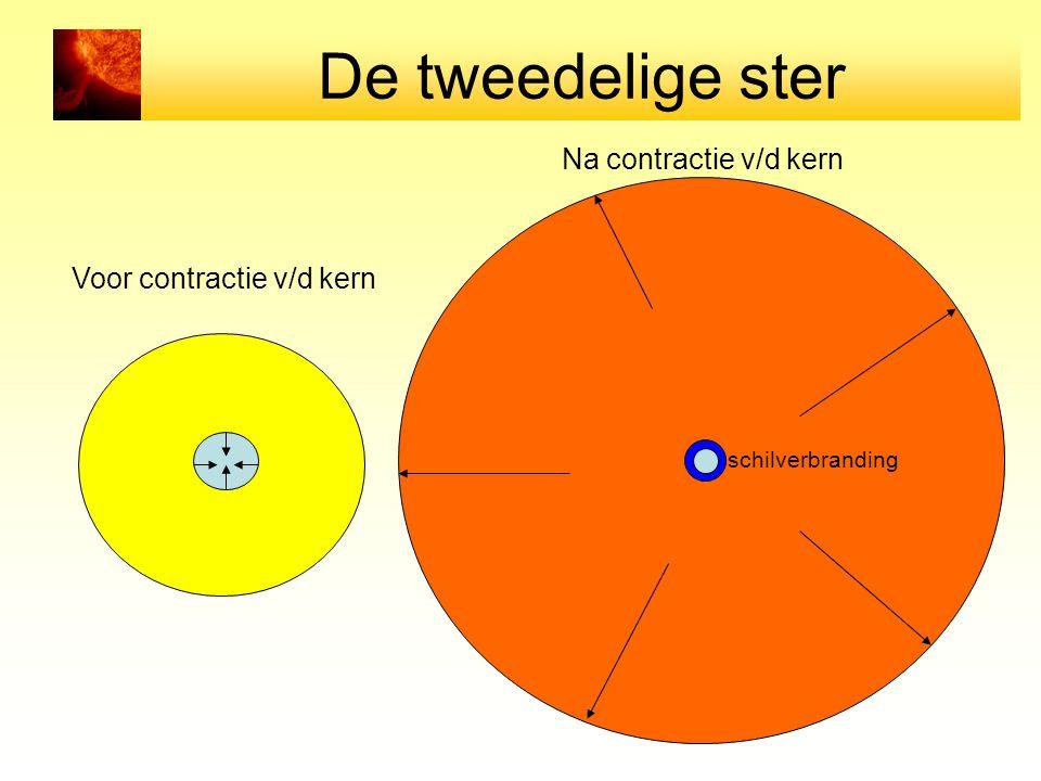 De tweedelige ster Na contractie v/d kern Voor contractie v/d kern