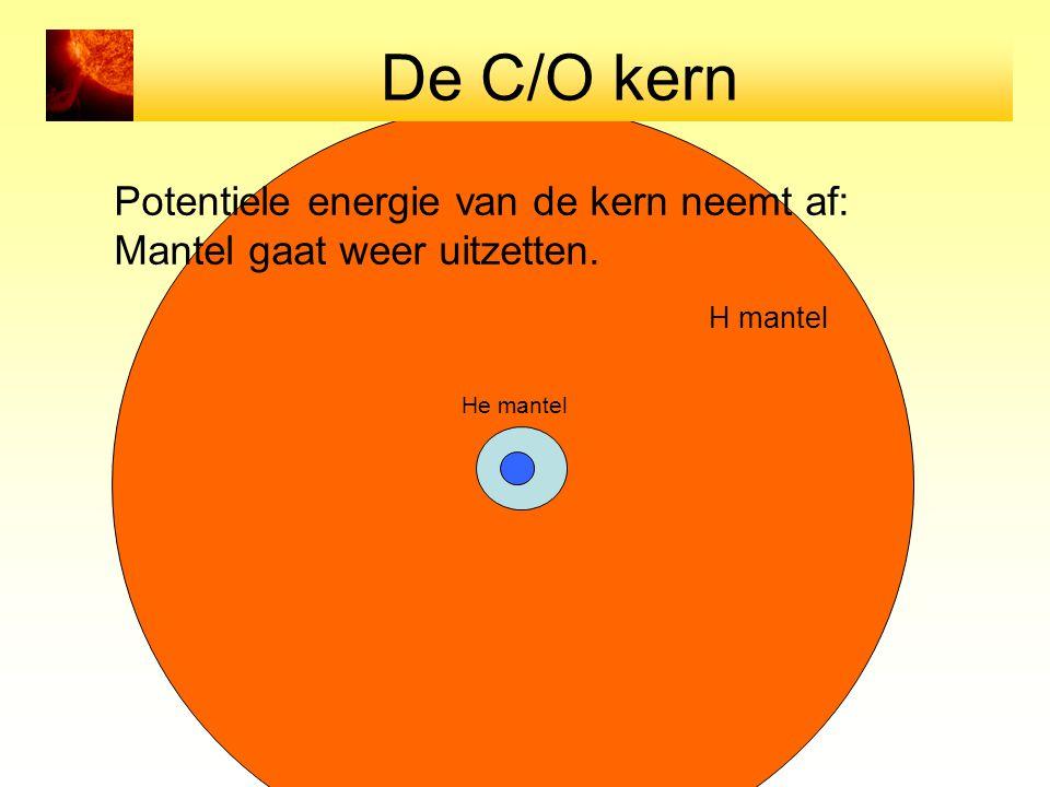 De C/O kern Potentiele energie van de kern neemt af: