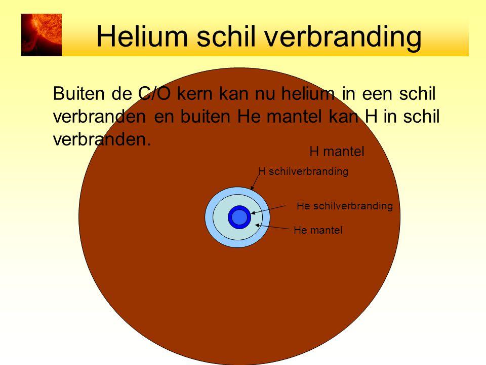 Helium schil verbranding