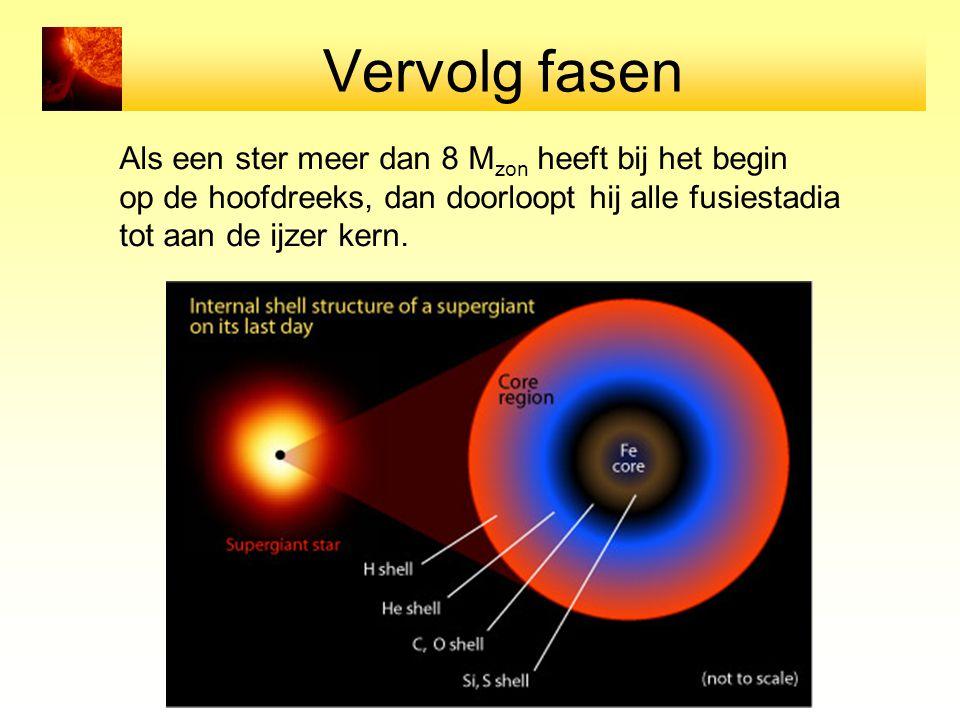 Vervolg fasen Als een ster meer dan 8 Mzon heeft bij het begin