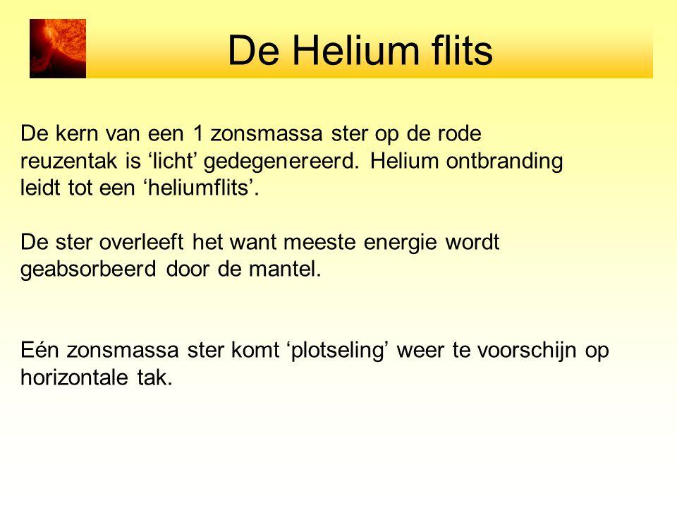 De Helium flits De kern van een 1 zonsmassa ster op de rode