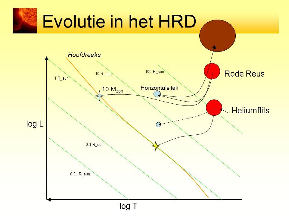Evolutie in het HRD Rode Reus Heliumflits log L log T log T Hoofdreeks