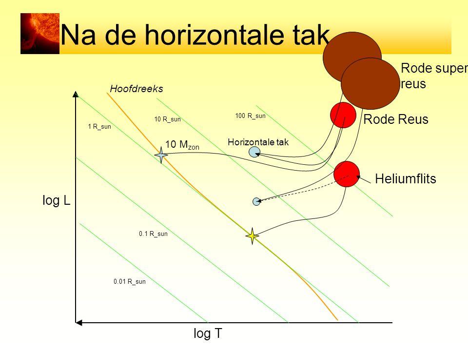 Na de horizontale tak… Rode super reus Rode Reus Heliumflits log L