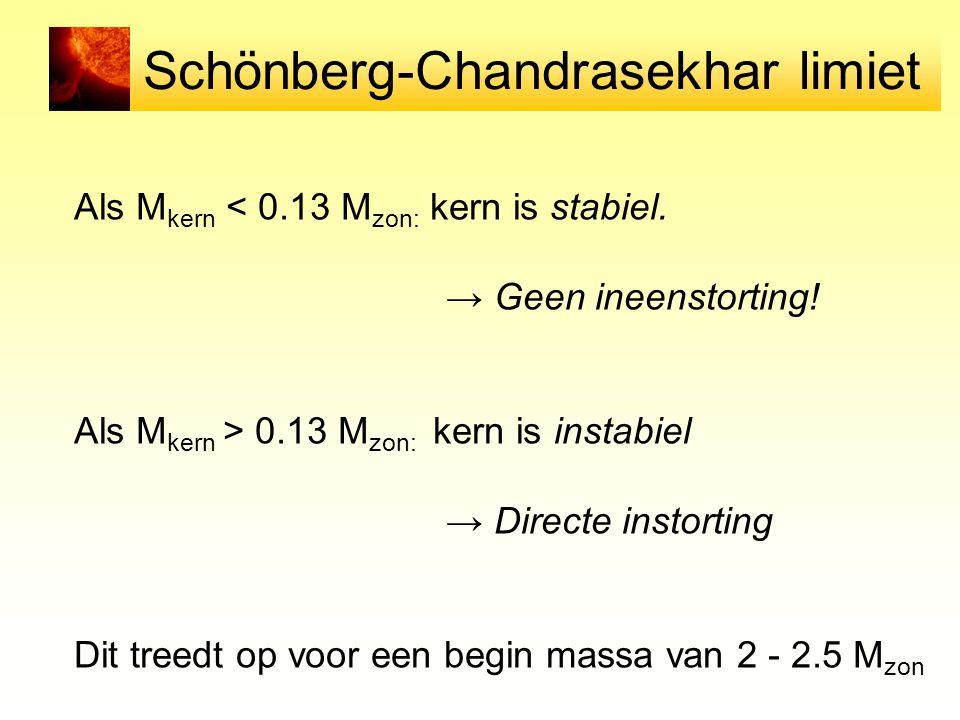 Schönberg-Chandrasekhar limiet