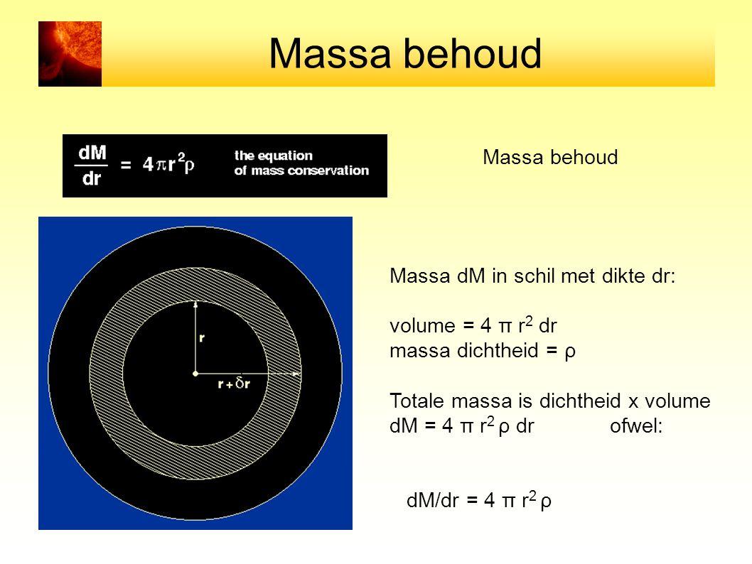 Massa behoud Massa behoud Massa dM in schil met dikte dr: