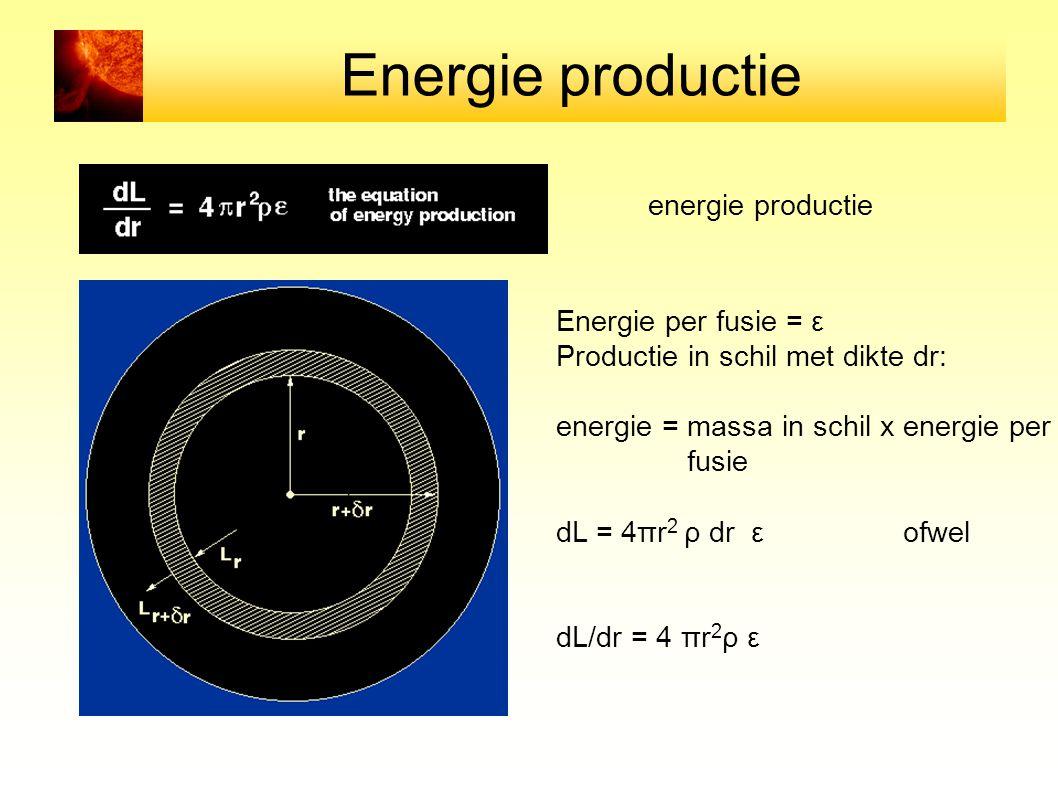 Energie productie energie productie Energie per fusie = ε