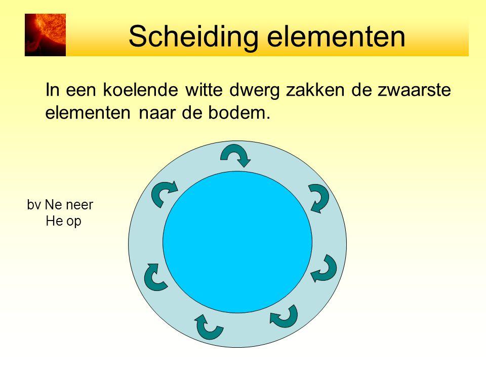 Scheiding elementen In een koelende witte dwerg zakken de zwaarste elementen naar de bodem. bv Ne neer.