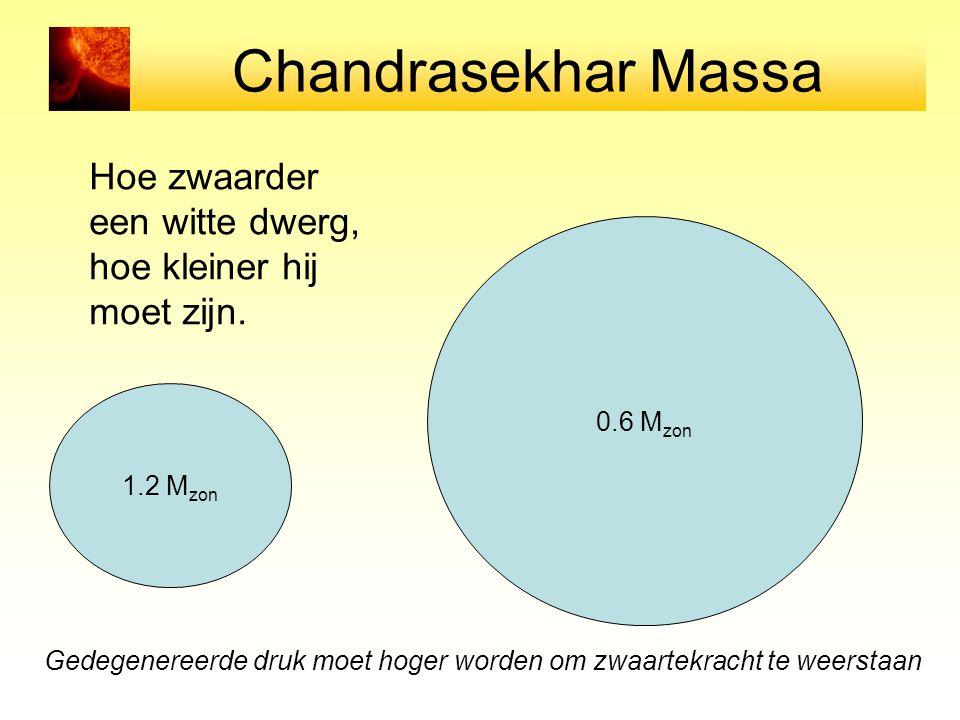 Chandrasekhar Massa Hoe zwaarder een witte dwerg, hoe kleiner hij moet zijn. 0.6 Mzon. 1.2 Mzon.