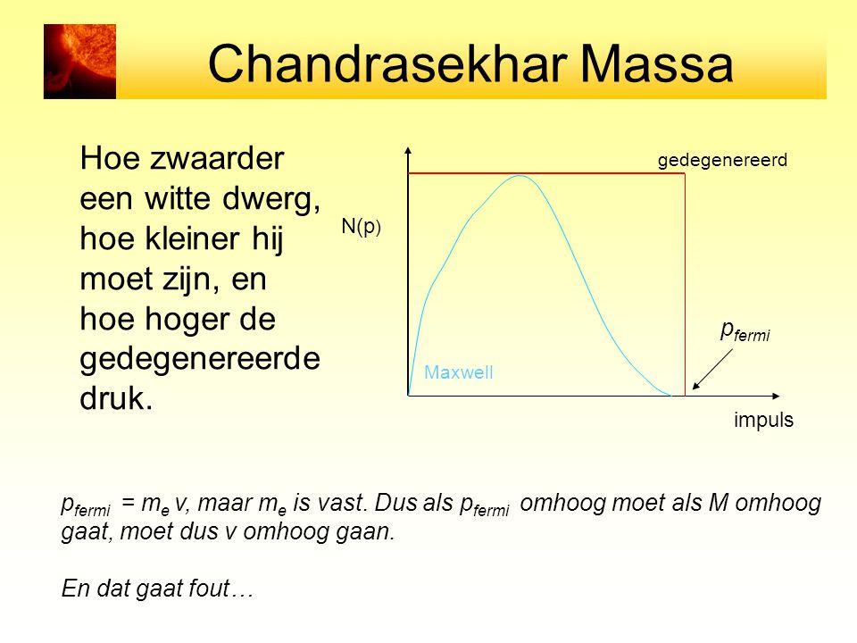 Chandrasekhar Massa Hoe zwaarder een witte dwerg, hoe kleiner hij moet zijn, en hoe hoger de. gedegenereerde druk.