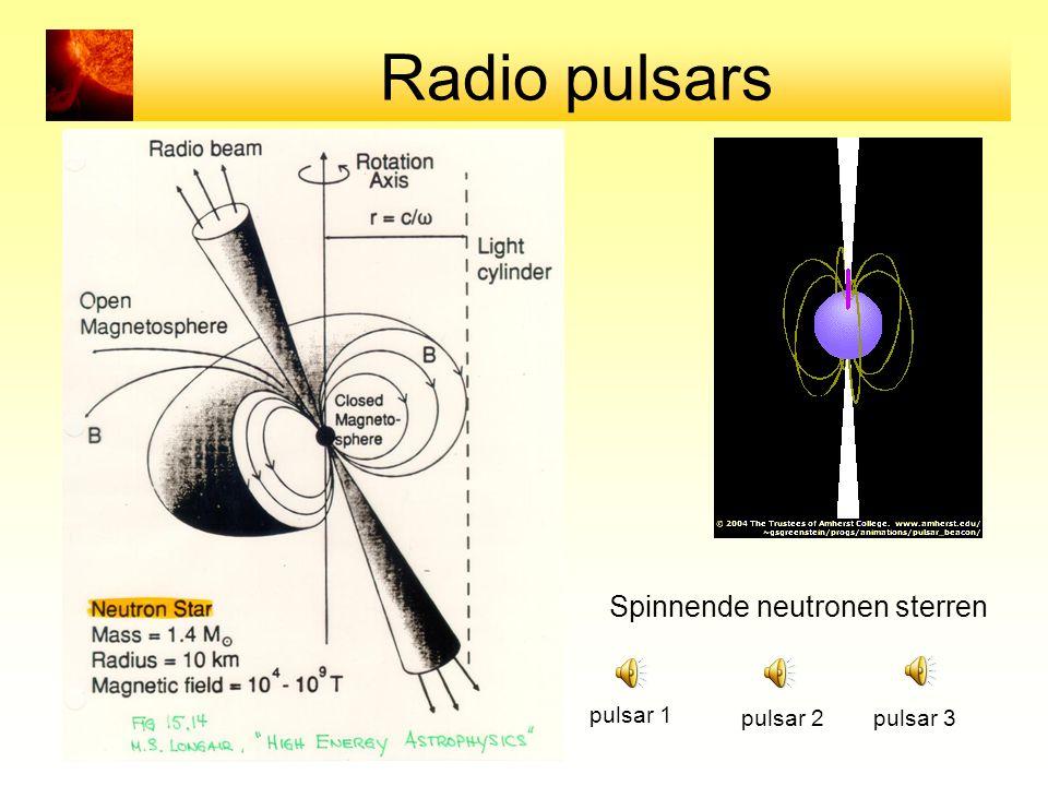 Radio pulsars Spinnende neutronen sterren pulsar 1 pulsar 2 pulsar 3