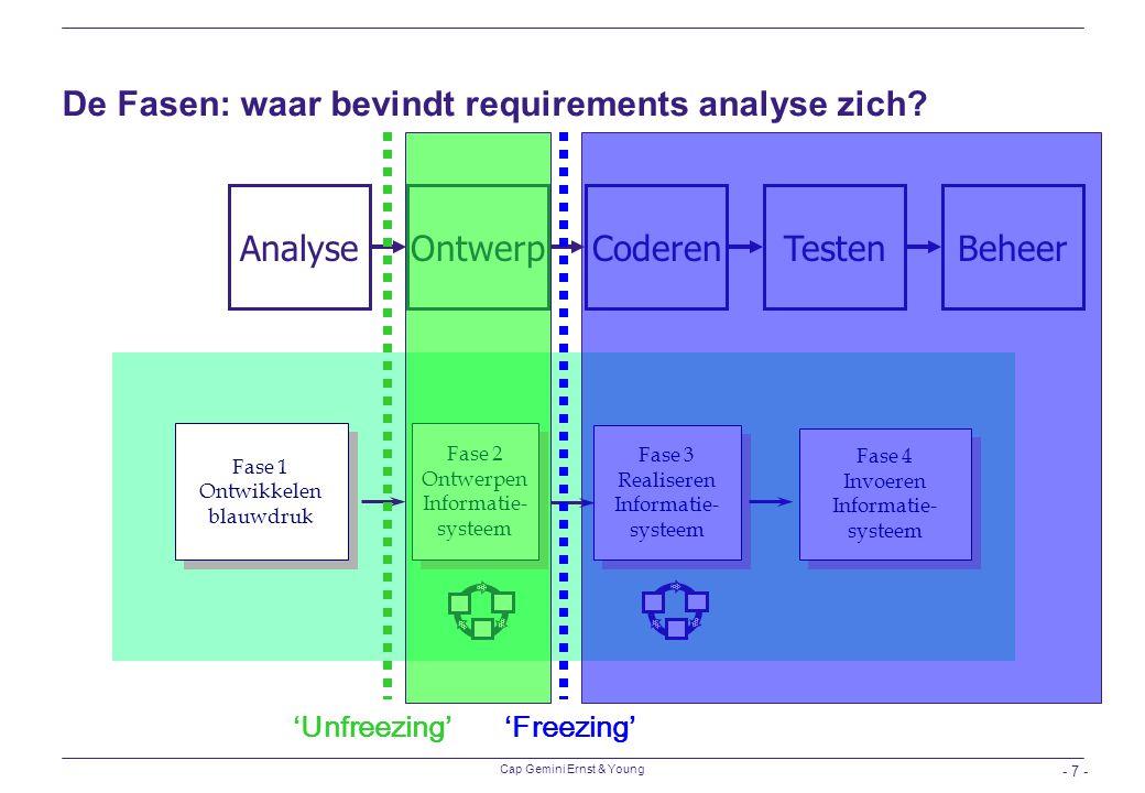 De Fasen: waar bevindt requirements analyse zich