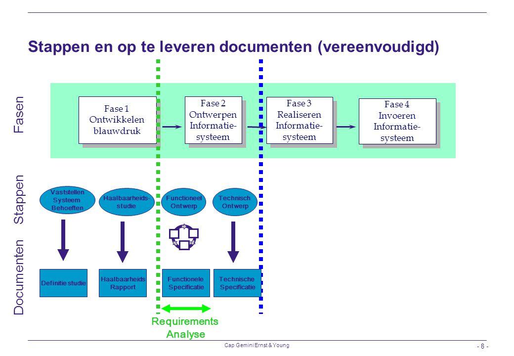 Stappen en op te leveren documenten (vereenvoudigd)