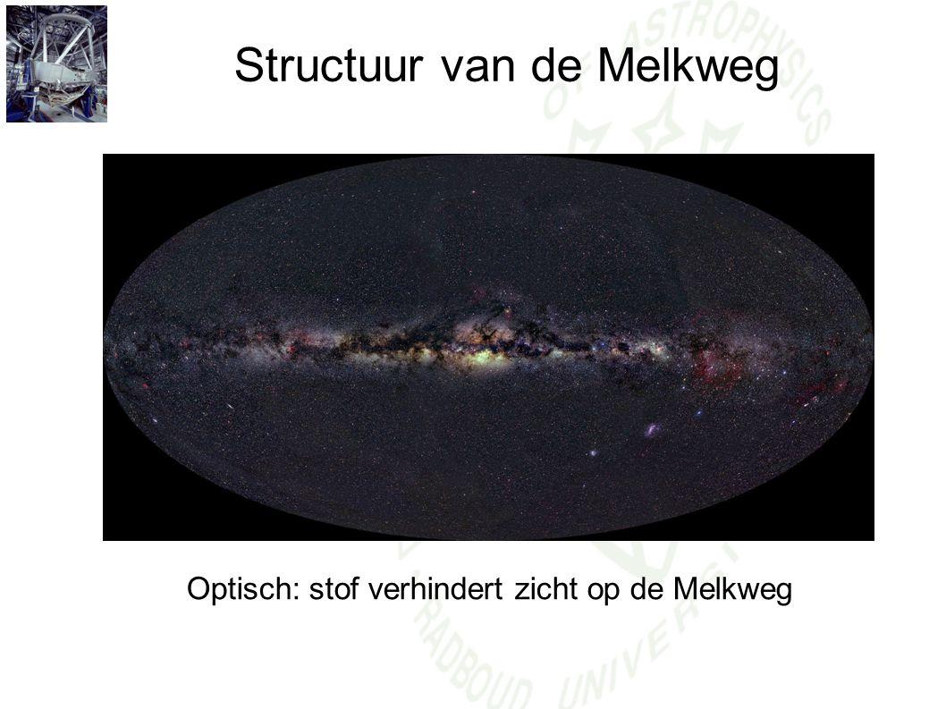 Structuur van de Melkweg