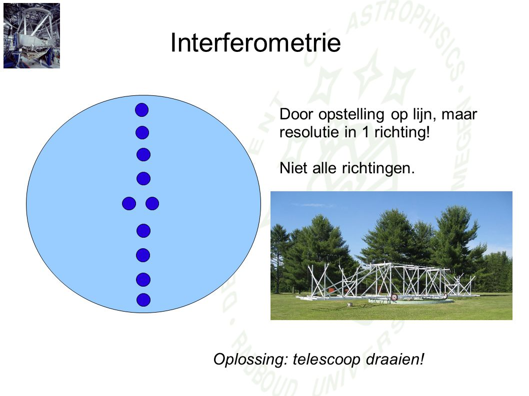 Interferometrie Door opstelling op lijn, maar resolutie in 1 richting!