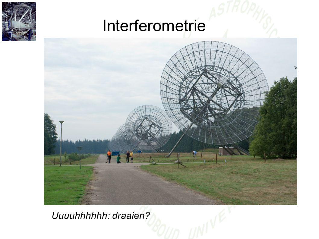Interferometrie Uuuuhhhhhh: draaien