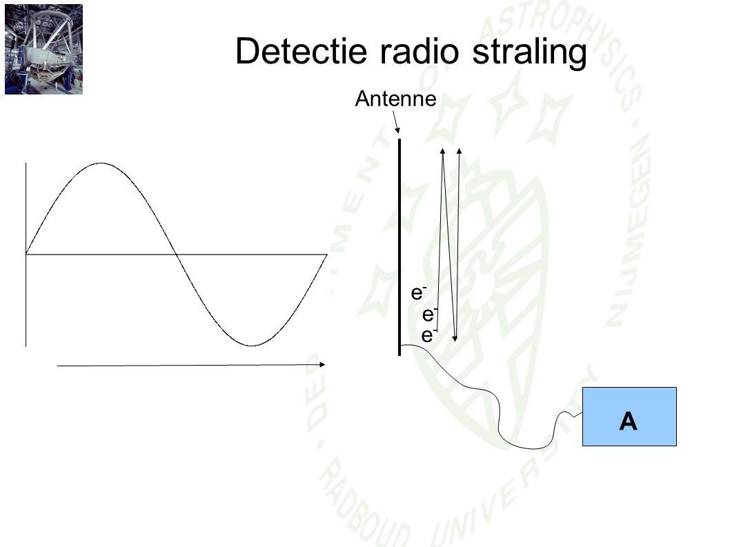 Detectie radio straling