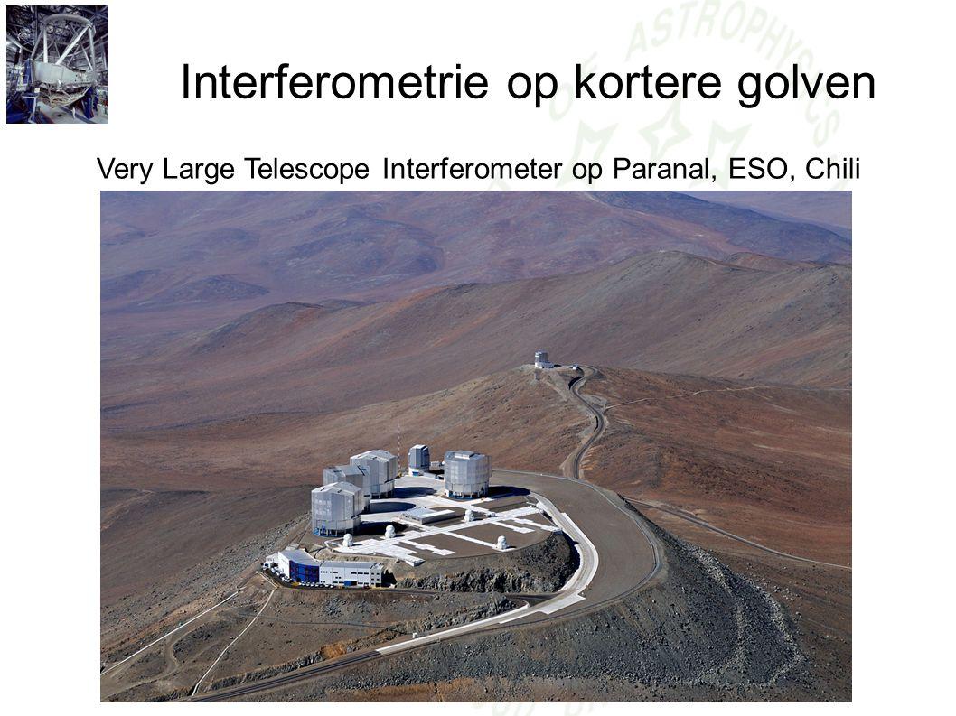 Interferometrie op kortere golven