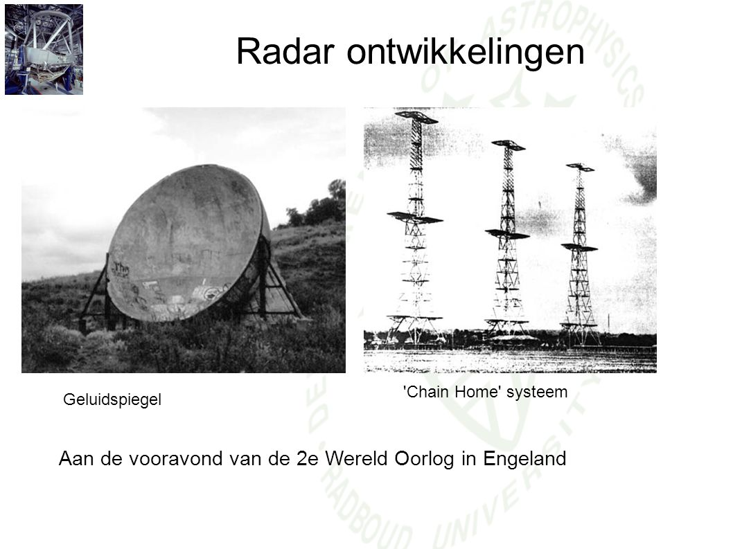 Radar ontwikkelingen Chain Home systeem. Geluidspiegel.