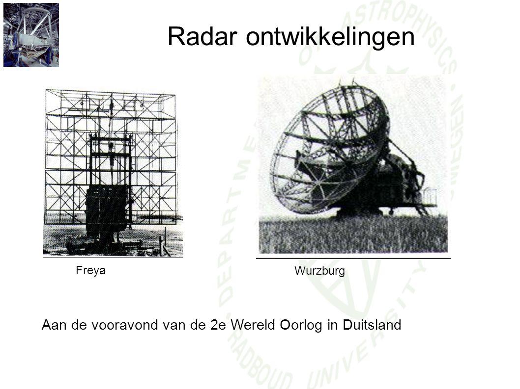 Radar ontwikkelingen Freya Wurzburg Aan de vooravond van de 2e Wereld Oorlog in Duitsland
