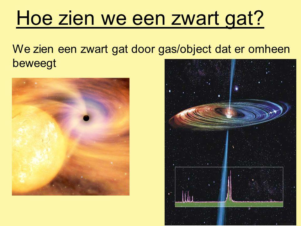 Hoe zien we een zwart gat