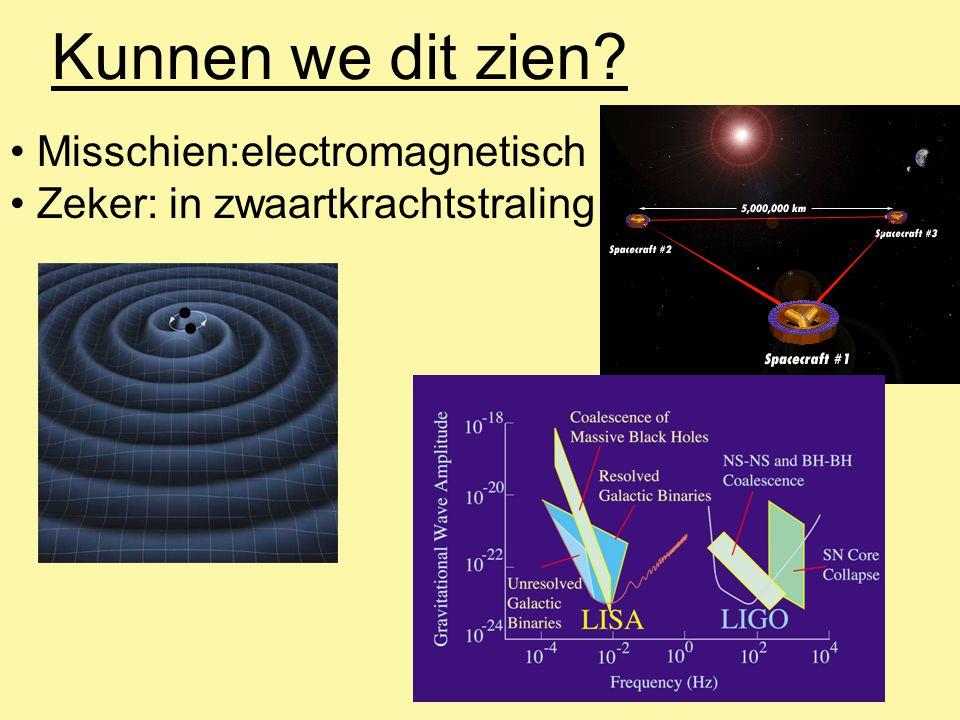 Kunnen we dit zien Misschien:electromagnetisch