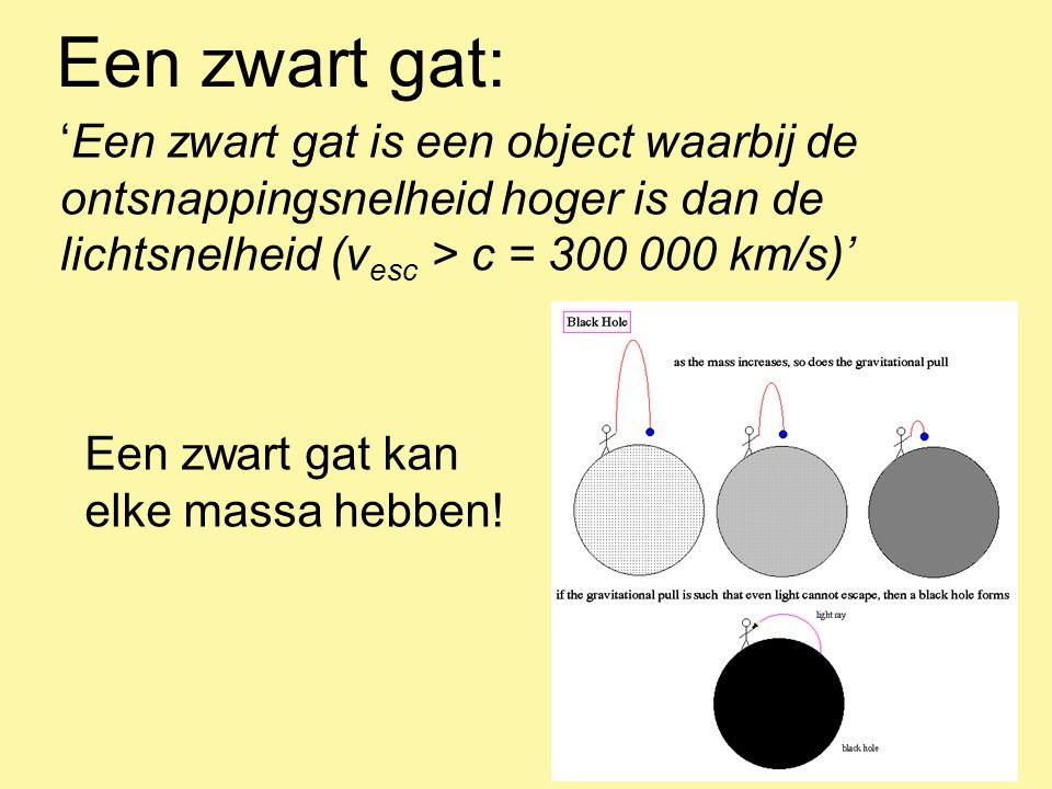 Een zwart gat: 'Een zwart gat is een object waarbij de
