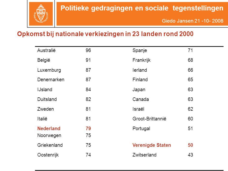 Opkomst bij nationale verkiezingen in 23 landen rond 2000