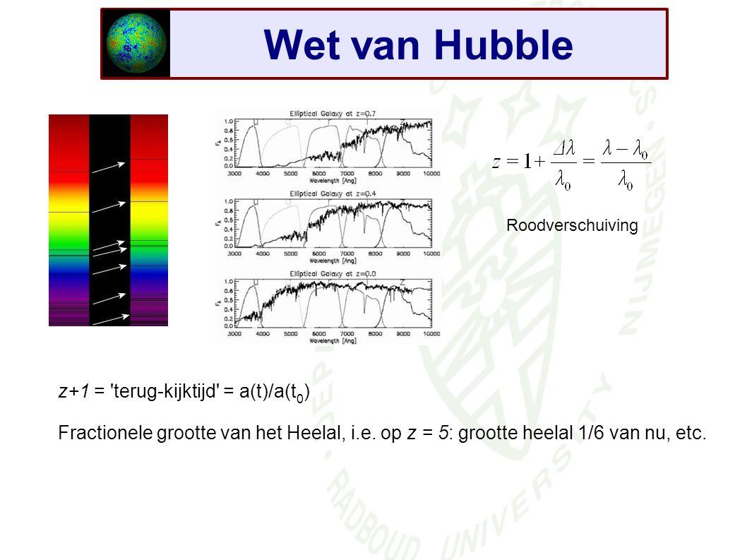Wet van Hubble z+1 = terug-kijktijd = a(t)/a(t0)