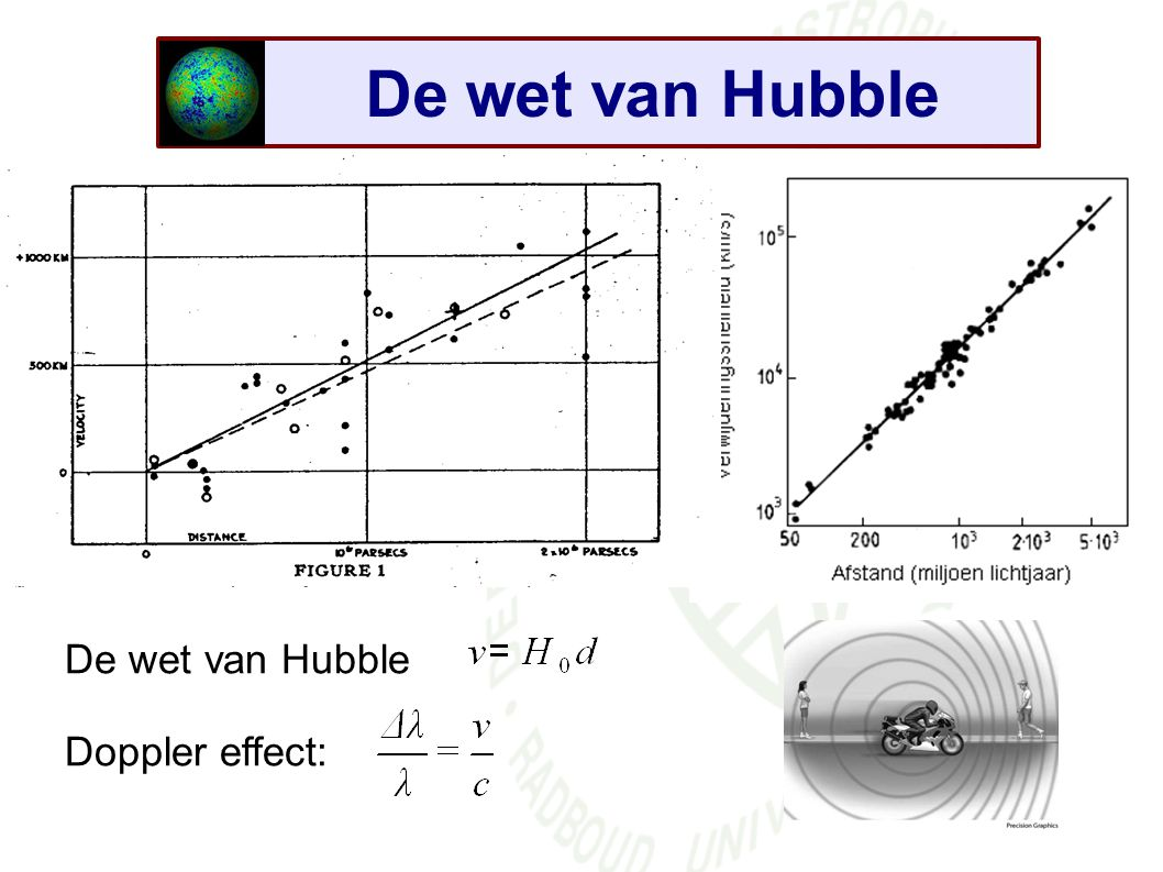 De wet van Hubble De wet van Hubble Doppler effect: