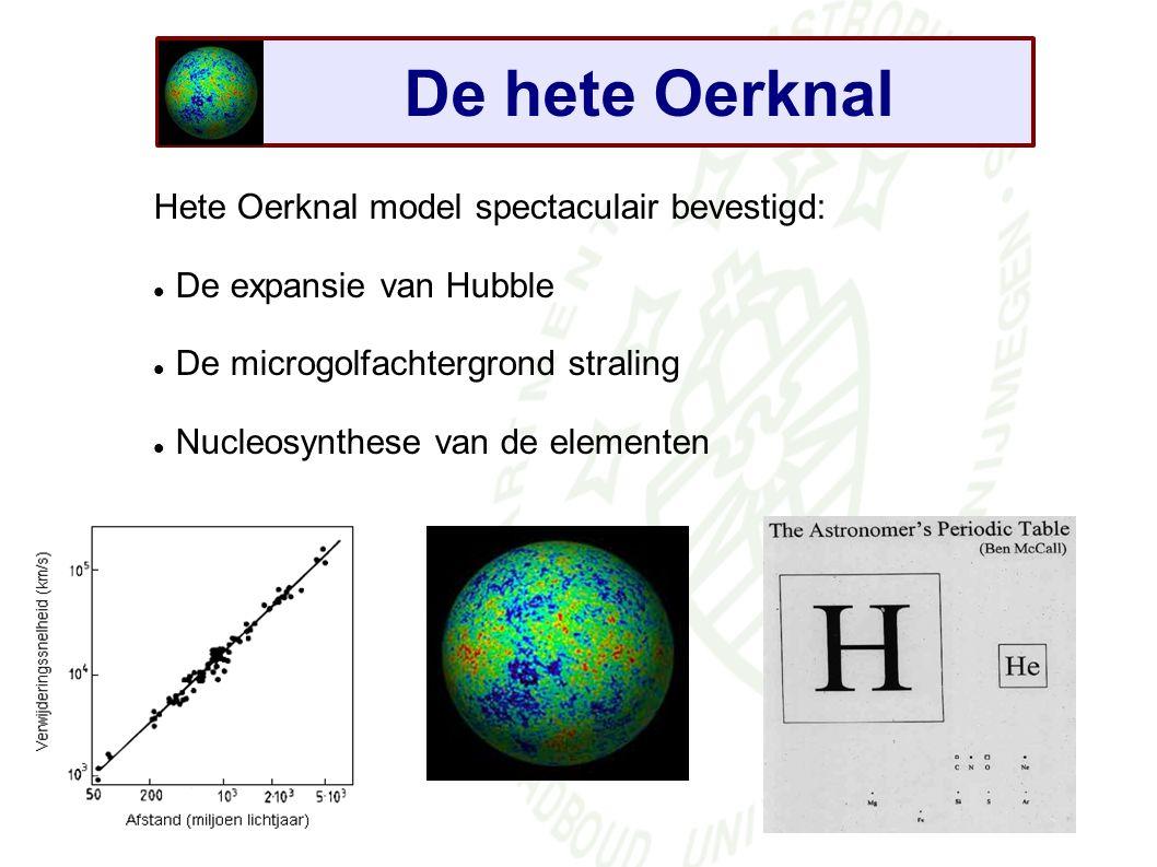 De hete Oerknal Hete Oerknal model spectaculair bevestigd: