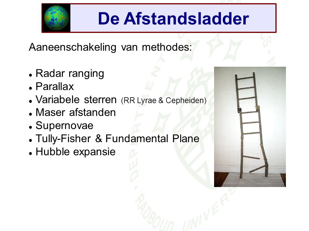 De Afstandsladder Aaneenschakeling van methodes: Radar ranging