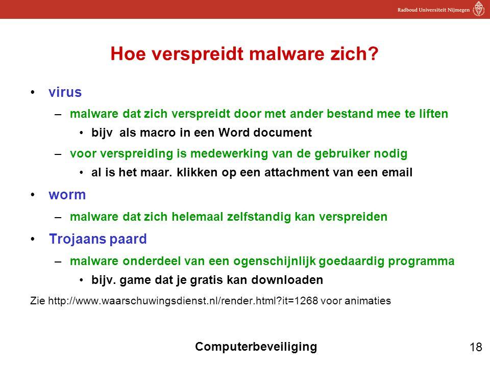 Hoe verspreidt malware zich
