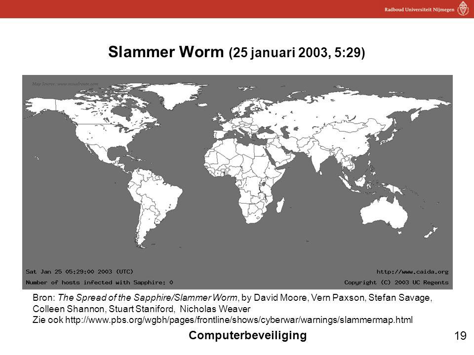 Slammer Worm (25 januari 2003, 5:29)