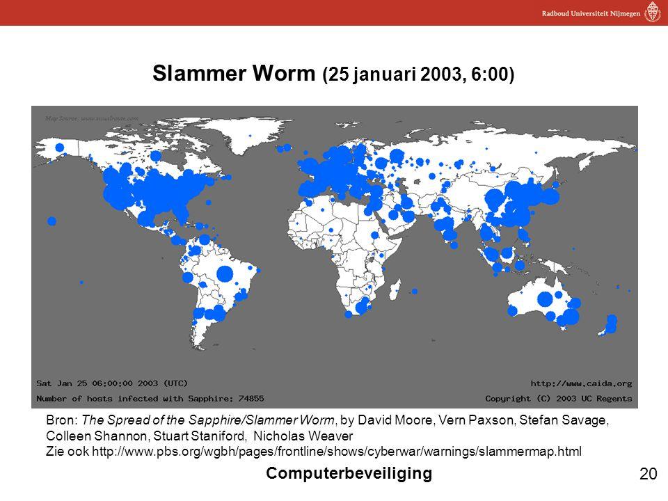 Slammer Worm (25 januari 2003, 6:00)