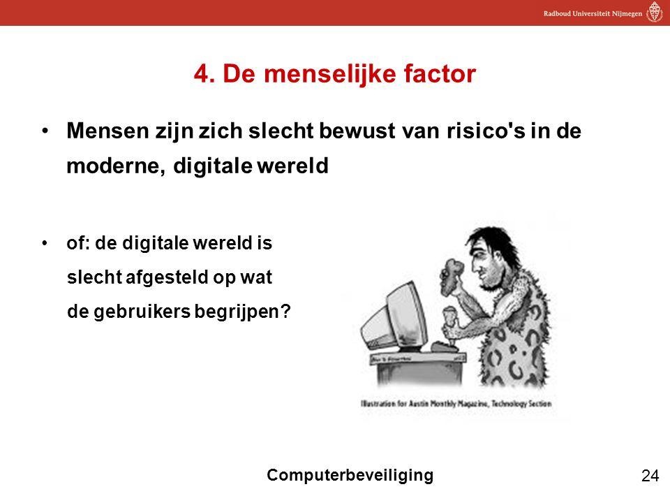 4. De menselijke factor Mensen zijn zich slecht bewust van risico s in de moderne, digitale wereld.