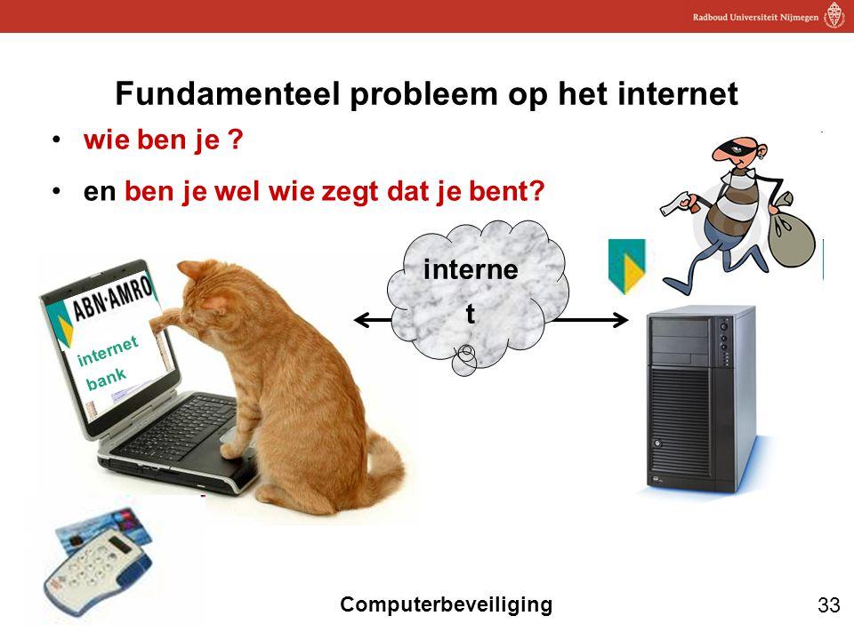Fundamenteel probleem op het internet